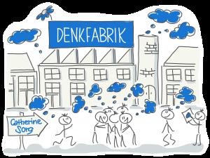 Blog die Denkfabrik